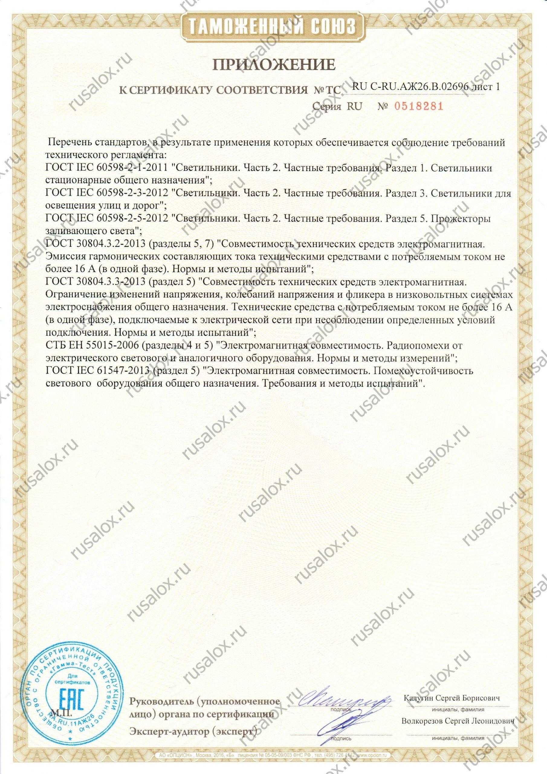 Приложение к сертификату соответствия светодиодных светильников серии Авантаж