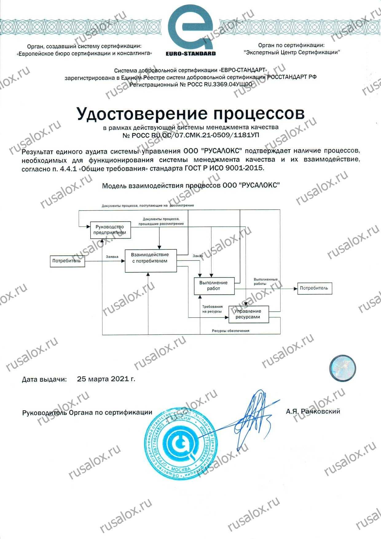 Удостоверение процессов согласно ISO 9001:2015 (ГОСТ Р ИСО 9001 -2015)